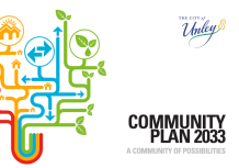 The City of Unley Community Plan 2033, Download Your Copy Here